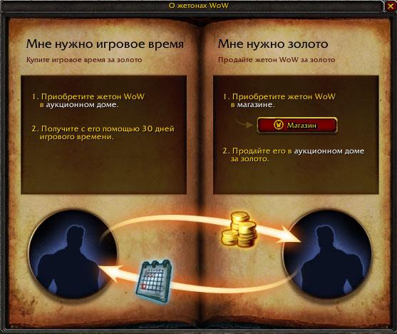 Жетон в World of Warcraft - описание